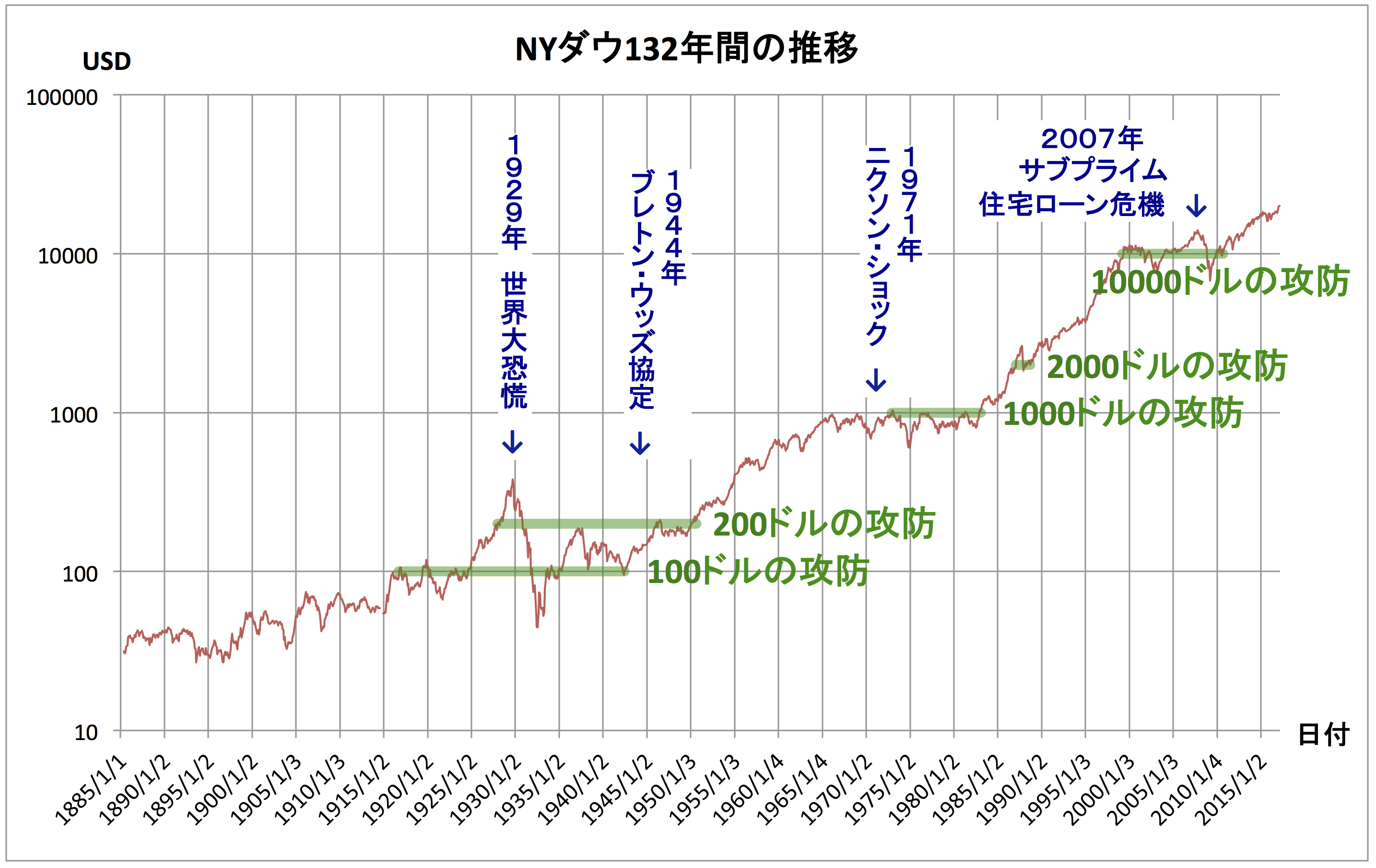 NYdow170125